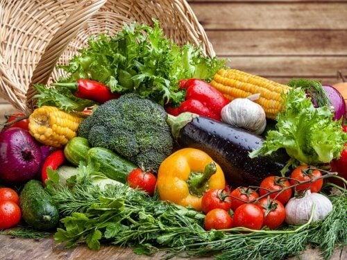 Щелочная диета против воспаления