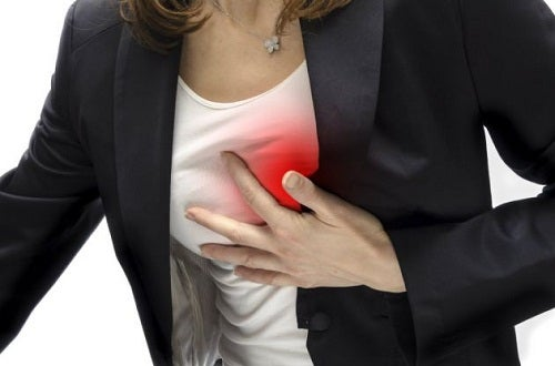 Тревожные симптомы, связанные с болью в груди
