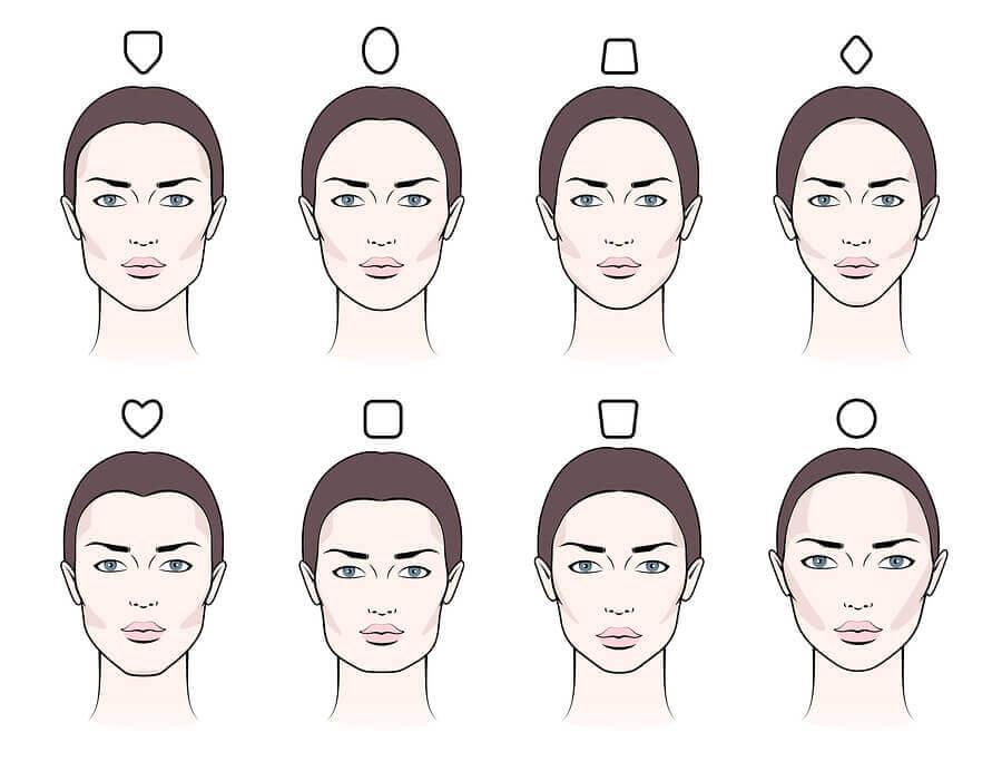 Личность и форма лица