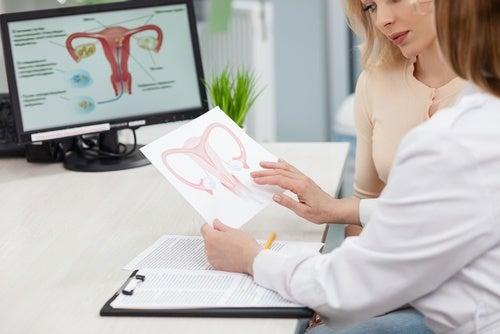 Как обнаруживают синдром поликистозных яичников