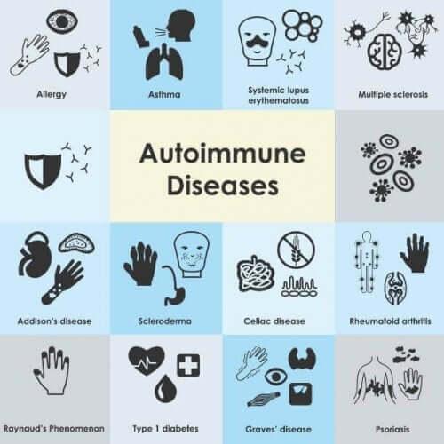 Самые распространенные аутоиммунные заболевания